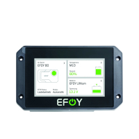 EFOY Set Bedienpanel OP3